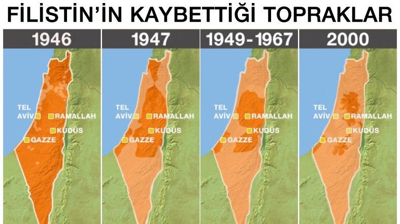 Filistin'in kaybettiği topraklar (1946-2000)