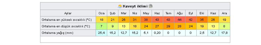 kuveyt-iklim.png