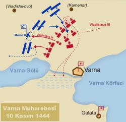 Varna  Muharebesi sırasında orduların hareketi.