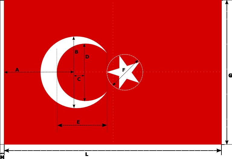 Türk Bayrağı'nın Ölçüleri