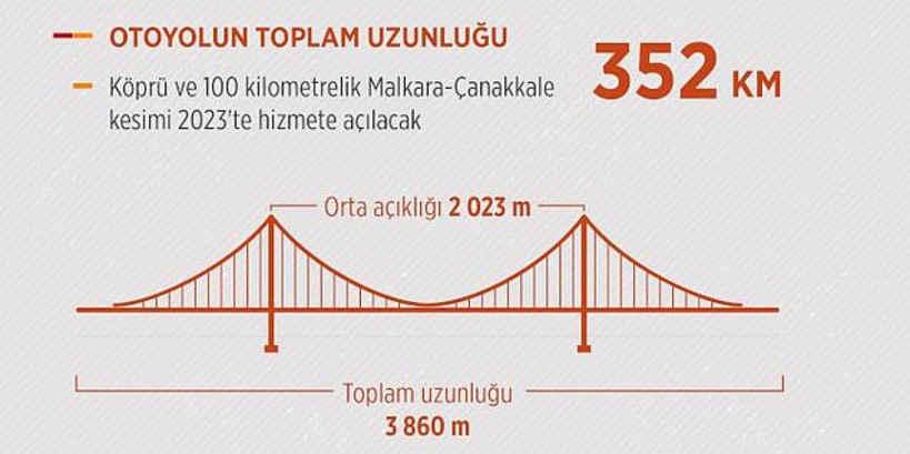 canakkale_koprusu2.jpg