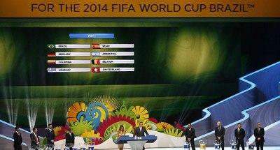 2014 D�nya Kupas� Kura Sonu�lar� - Gruplar