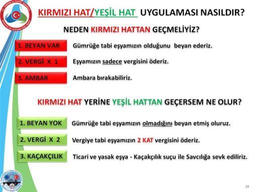 Kap�kule, �psala ve Hamzabeyli'de K�rm�z� Hat - Ye�il Hat Uygulamas�na Dikkat!