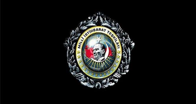 Milli İstihbarat Teşkilatı (MİT)